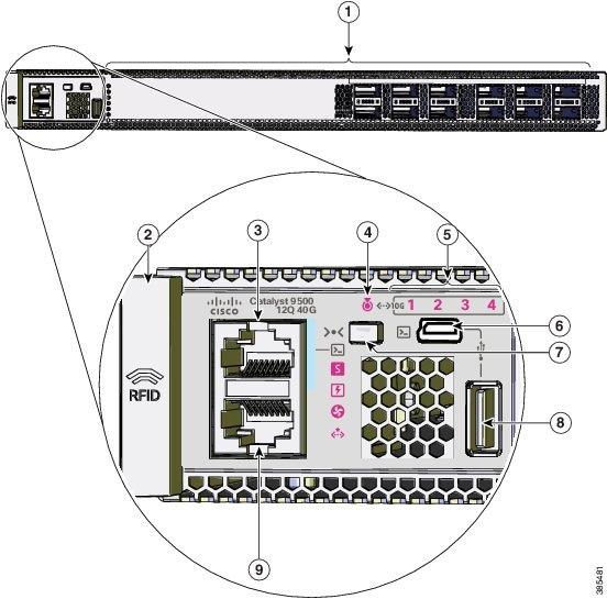 Cisco Catalyst 9500 Series Switches Hardware Installation