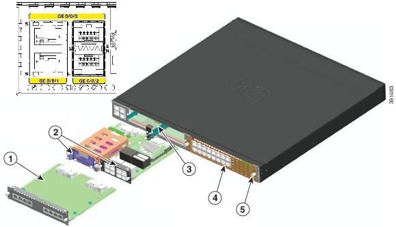 Cisco 4431 slots