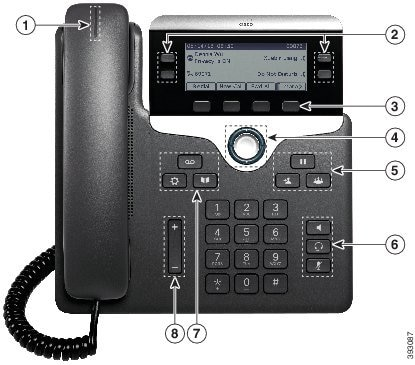 cisco ip phone 7800 series user guide your phone cisco ip phone rh cisco com Cisco 6921 Phone Manual Cisco Phone 7942 User Guide