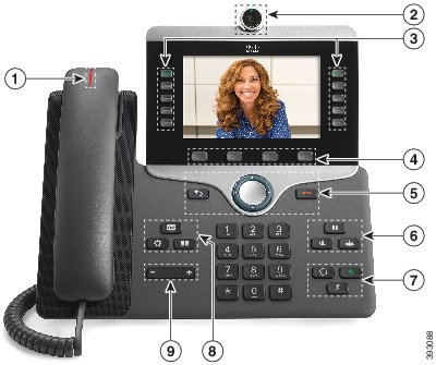 Cisco IP Phone 8800 Series User Guide - Your Phone [Cisco IP