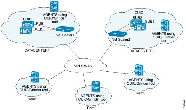 citrix netscaler load balancer configuration guide Cisco Unified Intelligence Center Solution Reference Network ...