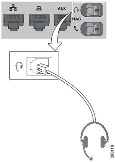Standard headset connection