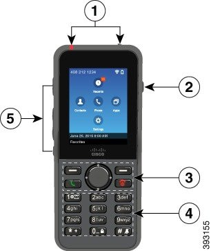 Cisco Wireless IP Phone 8821 with 5 callouts. Number 1 points to 2 locations on the top of the phone. Number 2 points to the 1 button on the right side of the phone. Number 3 points to the round navigation cluster surrounded by 4 buttons. The top buttons are the 2 softkeys. The bottom left button is Answer/Send and the bottom right button is Power/End Call. Number 4 points to the 12 button keypad. Number 5 points to the three buttons on the left side of the phone.