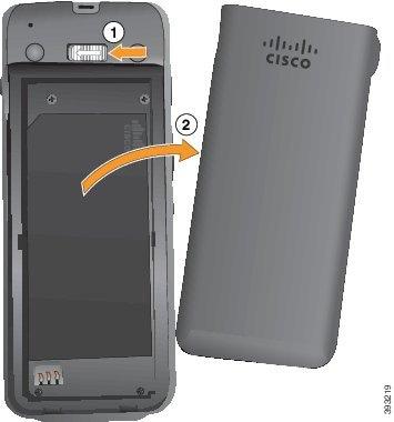Cisco Wireless IP Phone 8821 and 8821-EX User Guide - Phone Setup