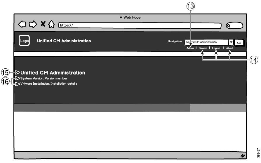 Branding Options for Unified CM Administration Logged In Screen