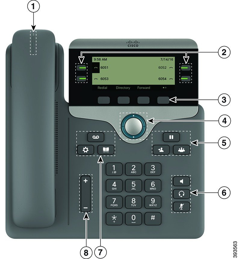 Cisco IP Phone 7800 Series Multiplatform Phones User Guide