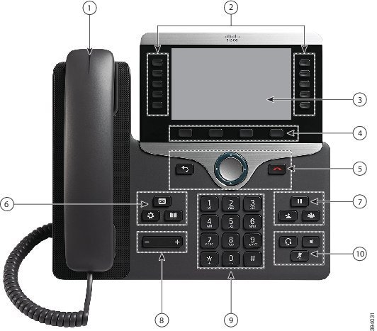 Cisco IP Phone 8861 with callouts. Number 1 is the light strip on the top of the handset. Number 2 points to the buttons on each side of the screen. Number 3 points to the screen. Number 4 points to the row of four buttons below the screen. Number 5 points to the round navigation cluster with a button to the left and a button on the right. Number 6 points to the cluster of three buttons on the top left of the keypad. Number 7 points to the cluster of three buttons on the top right of the keypad. Number 8 points to the volume bar on the bottom left of the keypad. Number 9 points to the keypad. Number 10 points to the cluster of three buttons to the bottom right of the keypad. More information follows in the table.