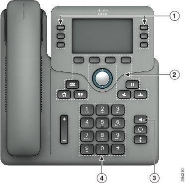 Cisco IP Phone 6871 Mobility-Impaired Accessibility