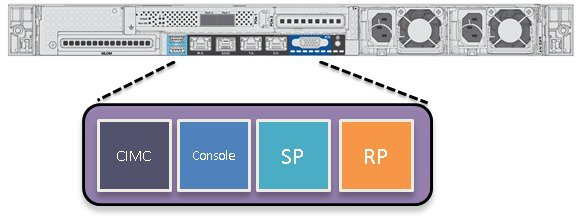 Cisco 5520 wireless lan controller deployment guide cisco cisco 5520 wlc rear panel view asfbconference2016 Image collections