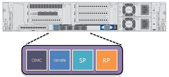 Cisco 8540 wireless lan controller deployment guide cisco cisco 8540 wlc rear panel view asfbconference2016 Image collections