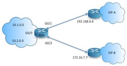 CLI Book 1: Cisco ASA Series General Operations CLI Configuration