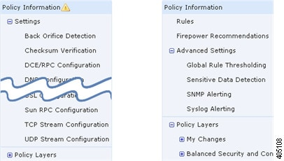 Screenshot comparing the navigation panels in the network analysis policy and intrusion policy editors