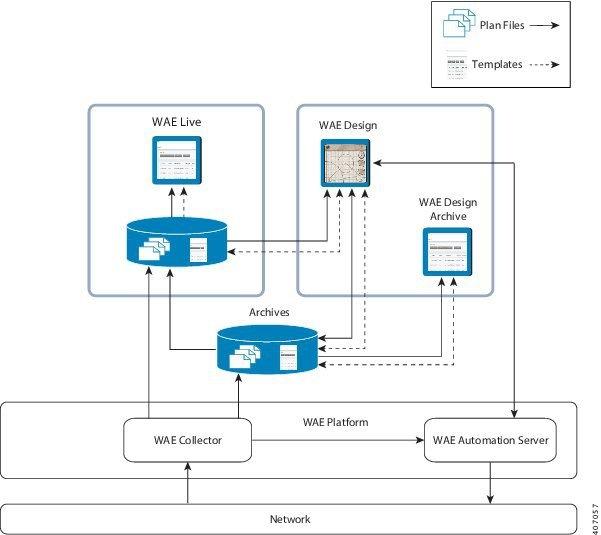 Cisco WAE 64 Network Visualization Guide