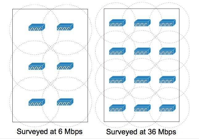 Enterprise Mobility 8.1 Design Guide - WLAN RF Design ...