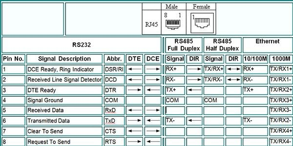 Cisco 809 Industrial Integrated Services Router Hardware Installation Guide