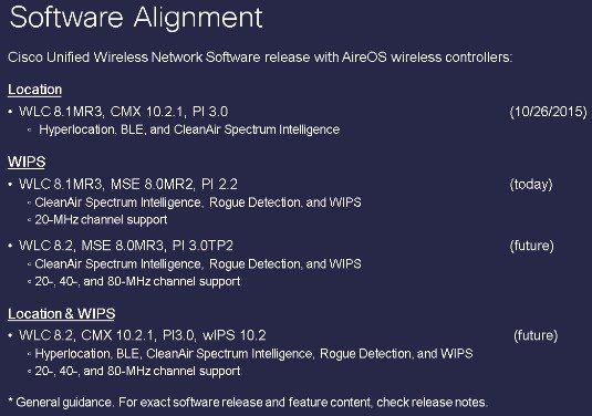 Hyperlocation Deployment Guide - Cisco