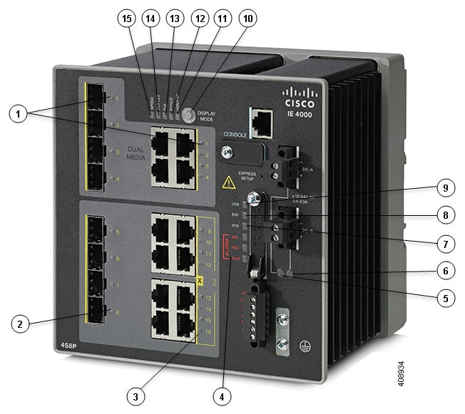Cisco Ie 4000 Switch Hardware Installation Guide Product