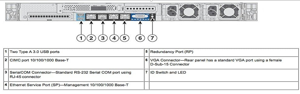wiring diagram panel wlc wiring image wiring diagram cisco 5520 wireless lan controller deployment guide cisco on wiring diagram panel wlc