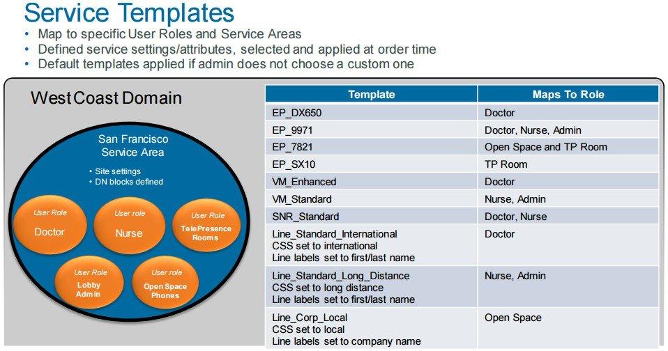 Cisco Prime Collaboration Provisioning Guide - Standard and Advanced ...