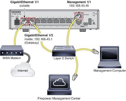 Firepower Management Center Configuration Guide, Version 6 2