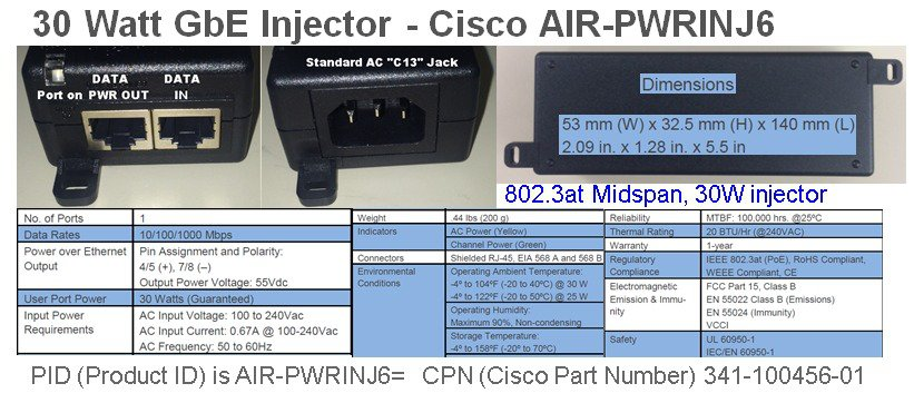 Cisco Aironet Series 2800/3800 Access Point Deployt Guide - AP ...