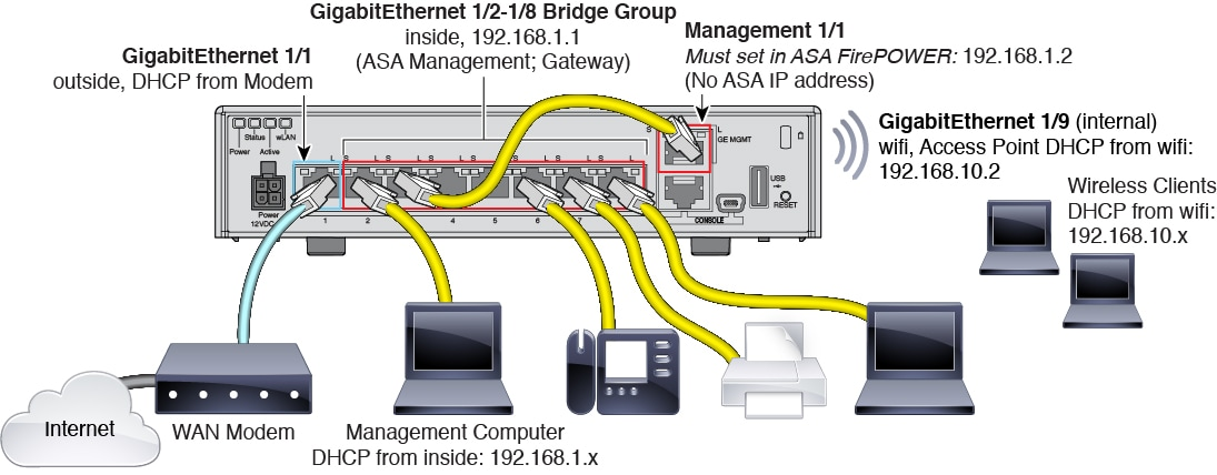 asa ip phone wiring diagrams