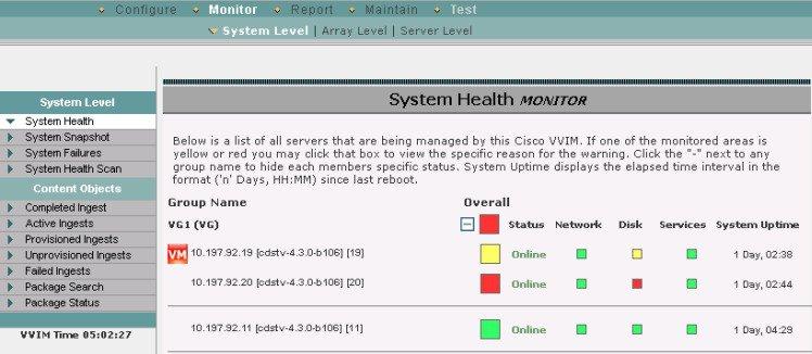 Cisco VDS-TV RTSP Configuration Guide, Release 4 6 - System