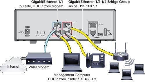 Cabling for 5506H-X