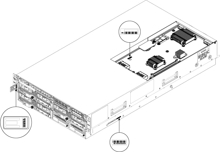 Cisco Firepower 9300 Hardware Installation Guide Overview Cisco Firepower 9300 Series Cisco