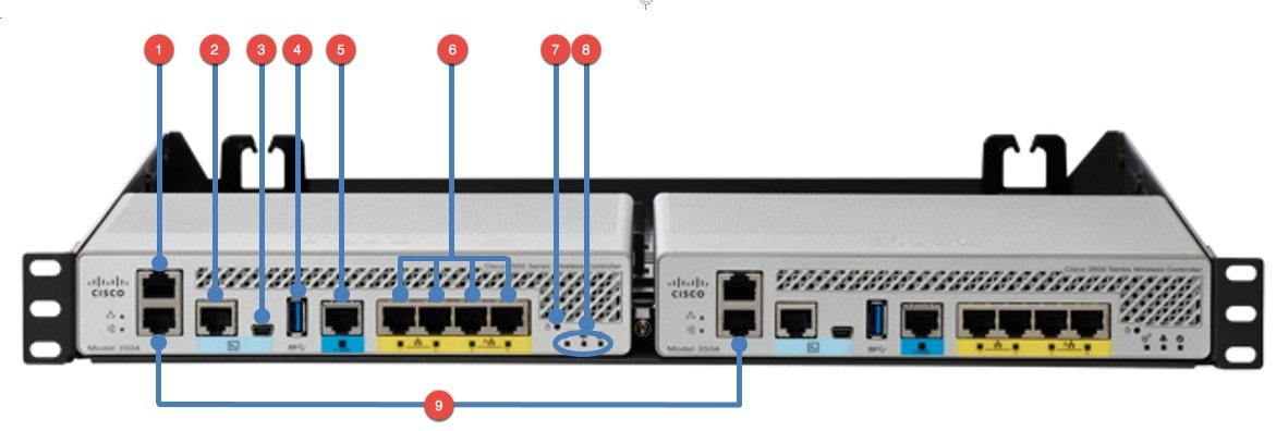 Wlc 3504 release 85 deployment guide cisco table 2 wlc 3504 front panel interfaces cheapraybanclubmaster Image collections