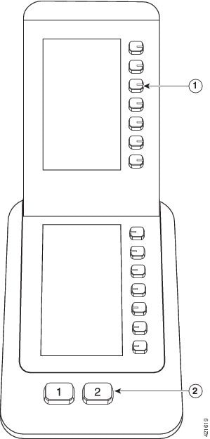 Cisco IP Phone Key Expansion Module buttons and hardware