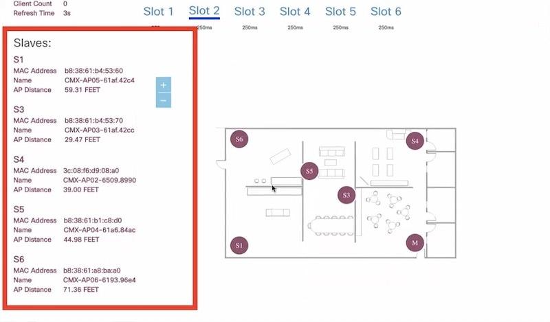 Cisco CMX Configuration Guide, Release 10 5 - The Cisco CMX
