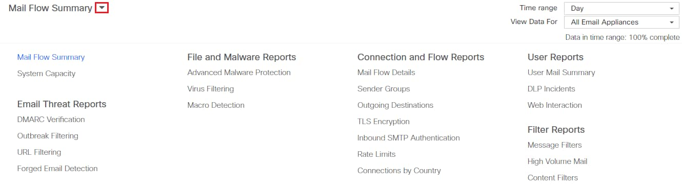 User Guide for AsyncOS 12 5 for Cisco Content Security Management