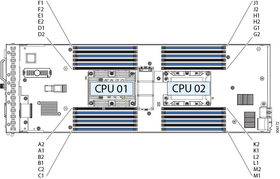 Cisco UCS B200 M5 Blade Server Installation and Service Note