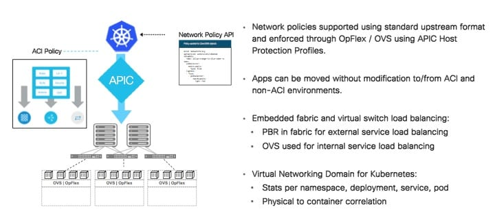 Cisco Container Platform 2 2 0 Installation Guide - Cisco