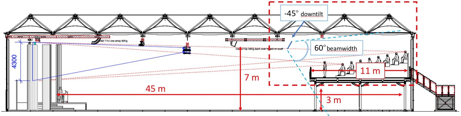 Wireless High Client Density Design Guide Cisco Aaa C Wire Color Diagram Typical Single Line Unit Figure 22 Side View Of Coverage For Balcony