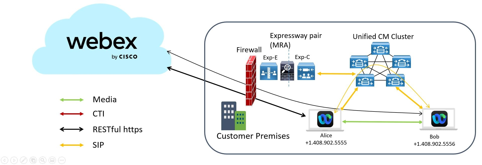 Cisco cover image