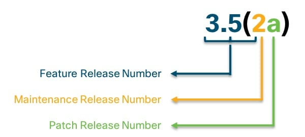 Cisco HyperFlex Software Release Model and Release Support