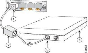 cisco isdn bri s t network interface modules hardware. Black Bedroom Furniture Sets. Home Design Ideas