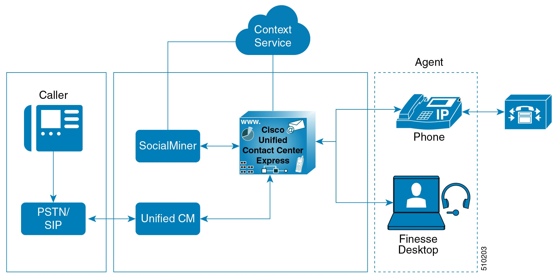 Cisco Unified Contact Center Express Features Guide, Release