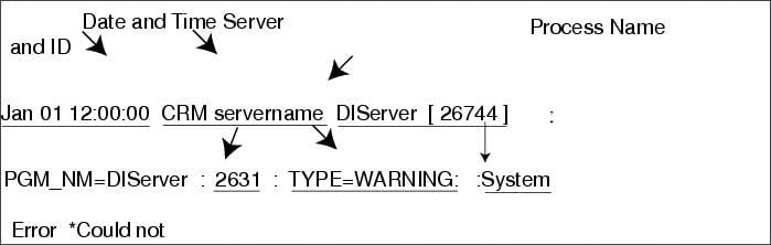 Syslog Tutorial Features Code Examples Tutorials More