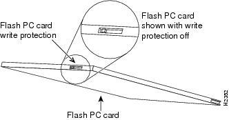 Catalyst 6000 Family Flash Card Install Note - Cisco