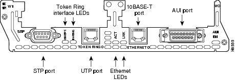 ethernet vs token ring Today, no company would consider using anything except ethernet for its  its  larger packet sizes—token ring at 4 mbps had a packet size of.