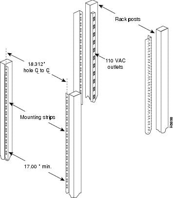 Rack-Mount and Cable-Management Kit installation Instructions - Cisco
