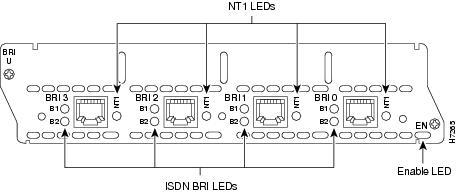 Cisco NM-BRI-4B-U Network Module 800-01238-06