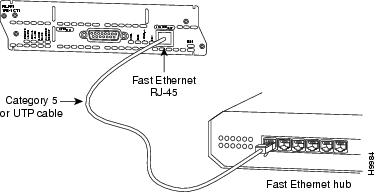 ethernet fast ethernet and token ring network modules cisco rh cisco com