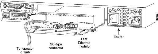 ethernet  fast ethernet  and token ring network modules