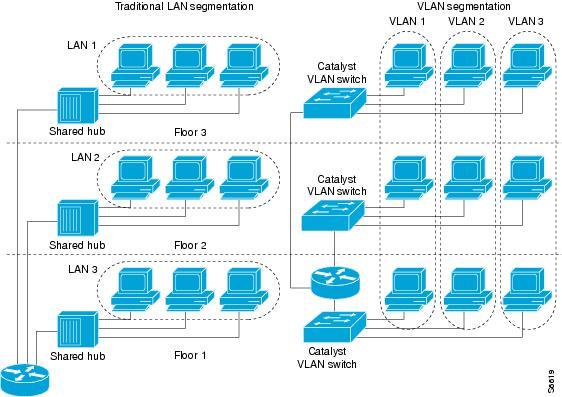 sensor network slideshare