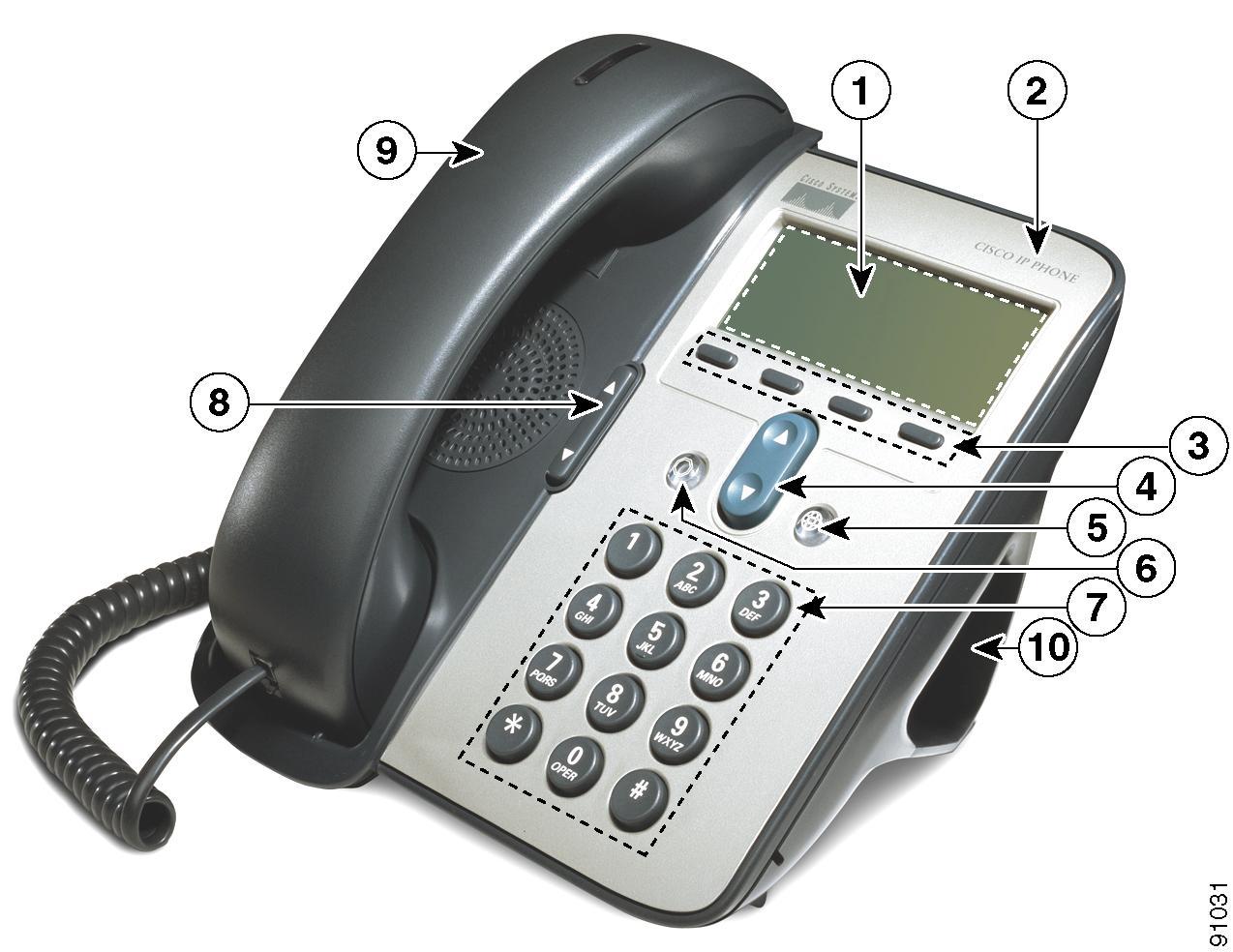 Cisco IP Phone 7905G/7912G シリーズ ユーザ ガイド
