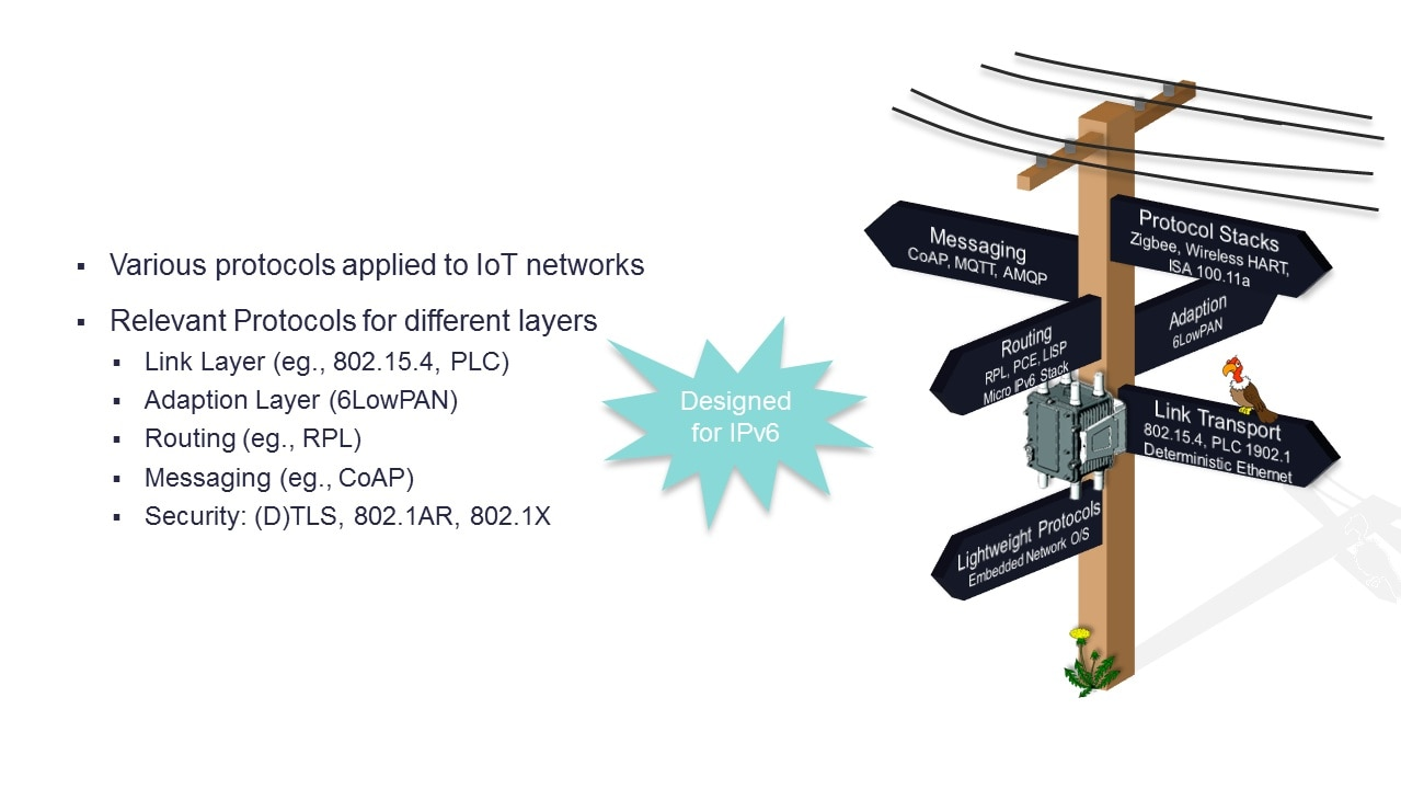 Samples of IoT Protocols